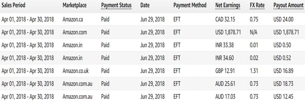 Amazon Payment April 2018