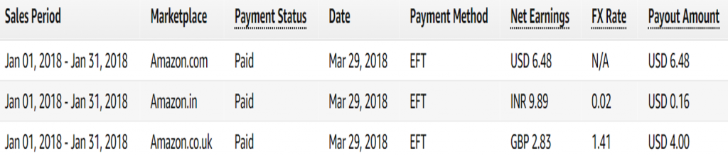 Amazon Payment January 2018